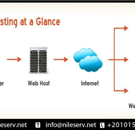ما هو استضافة المواقع